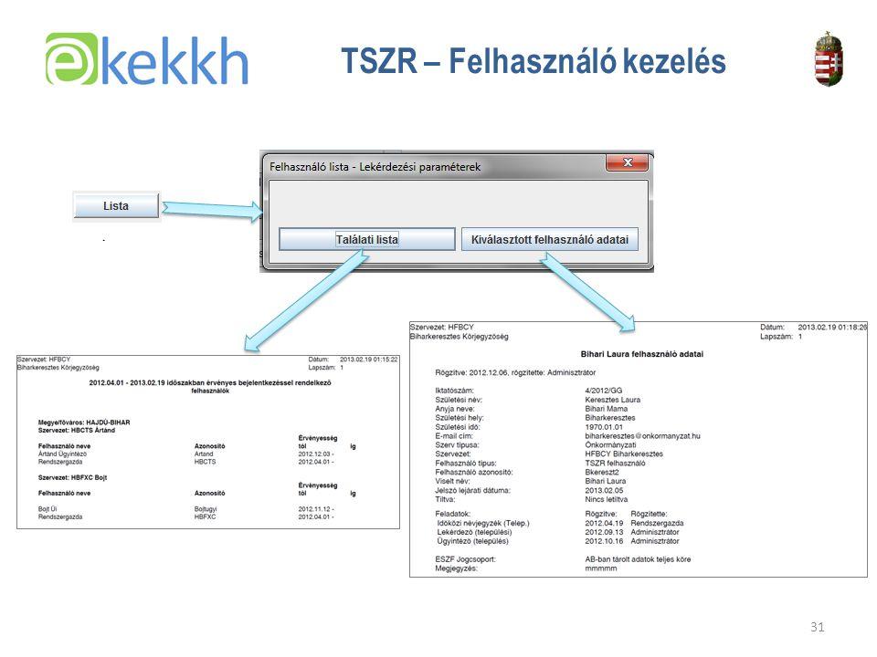 Értéket teremtünk a közigazgatásban 31 TSZR – Felhasználó kezelés