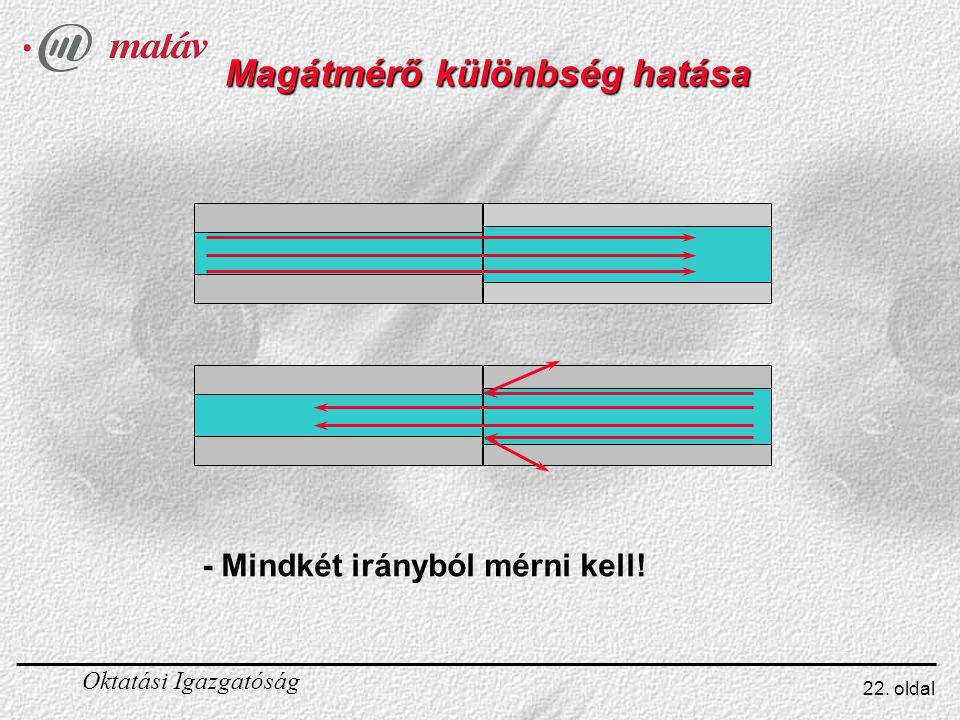 Oktatási Igazgatóság 22. oldal Magátmérő különbség hatása - Mindkét irányból mérni kell!