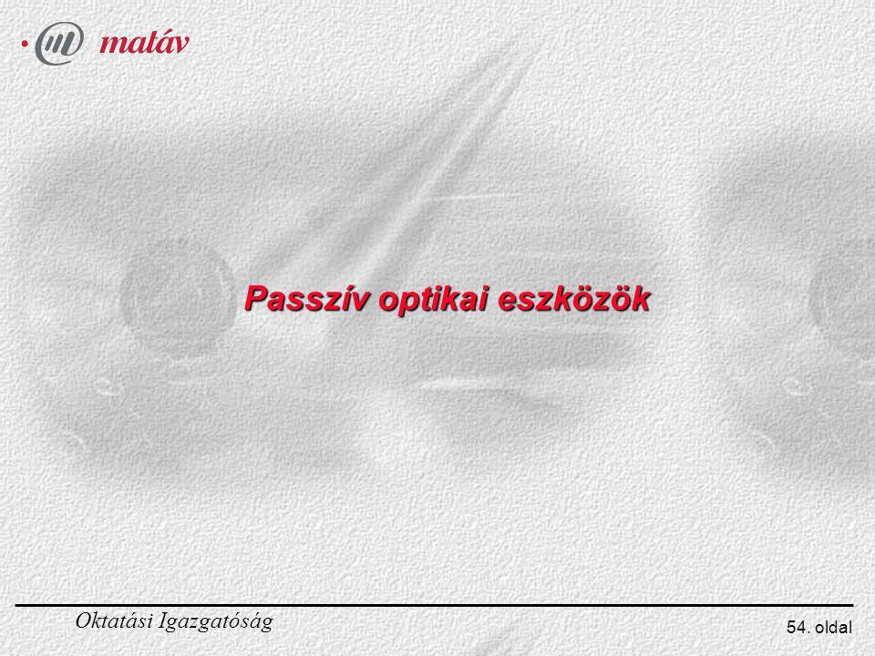 Oktatási Igazgatóság 54. oldal Passzív optikai eszközök