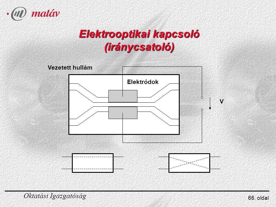 Oktatási Igazgatóság 66. oldal Elektrooptikai kapcsoló (iránycsatoló) V Vezetett hullám Elektródok