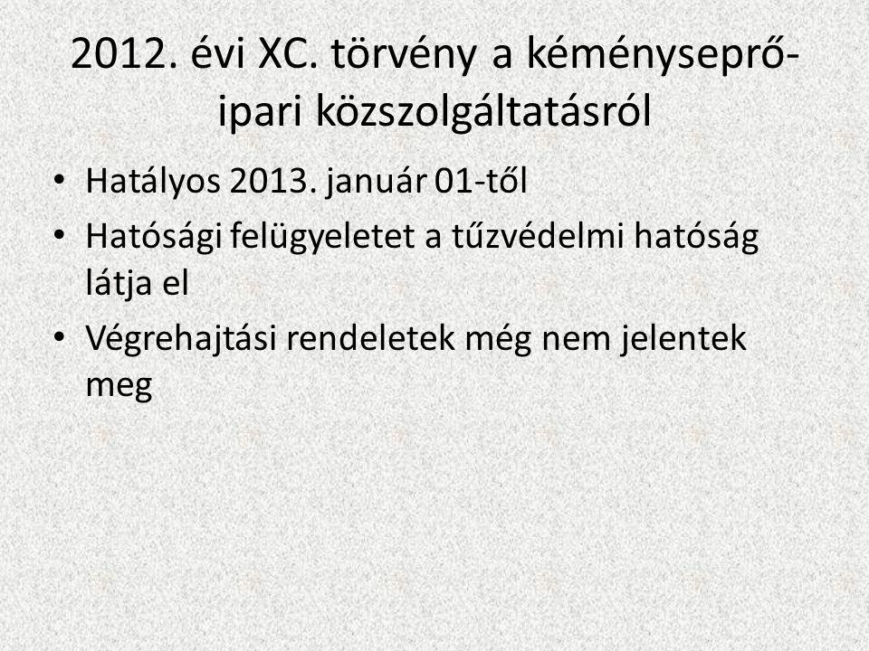 2012.évi XC. törvény a kéményseprő- ipari közszolgáltatásról • Hatályos 2013.