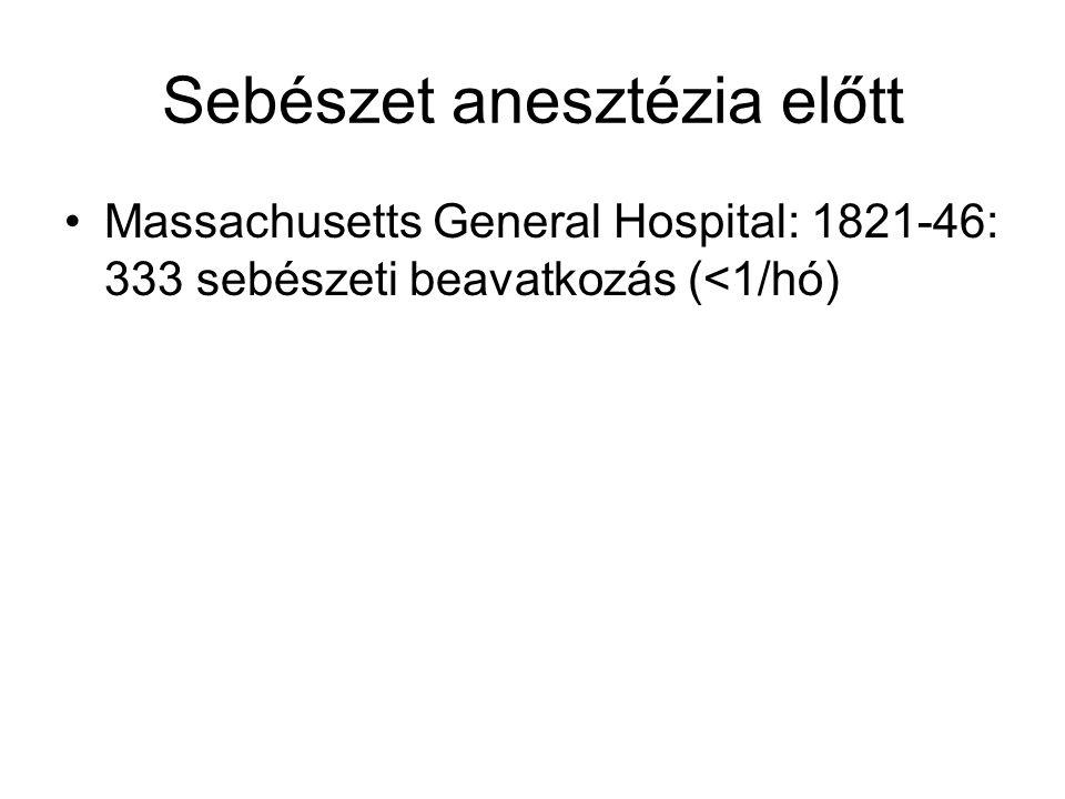 Sebészet anesztézia előtt •Massachusetts General Hospital: 1821-46: 333 sebészeti beavatkozás (<1/hó)