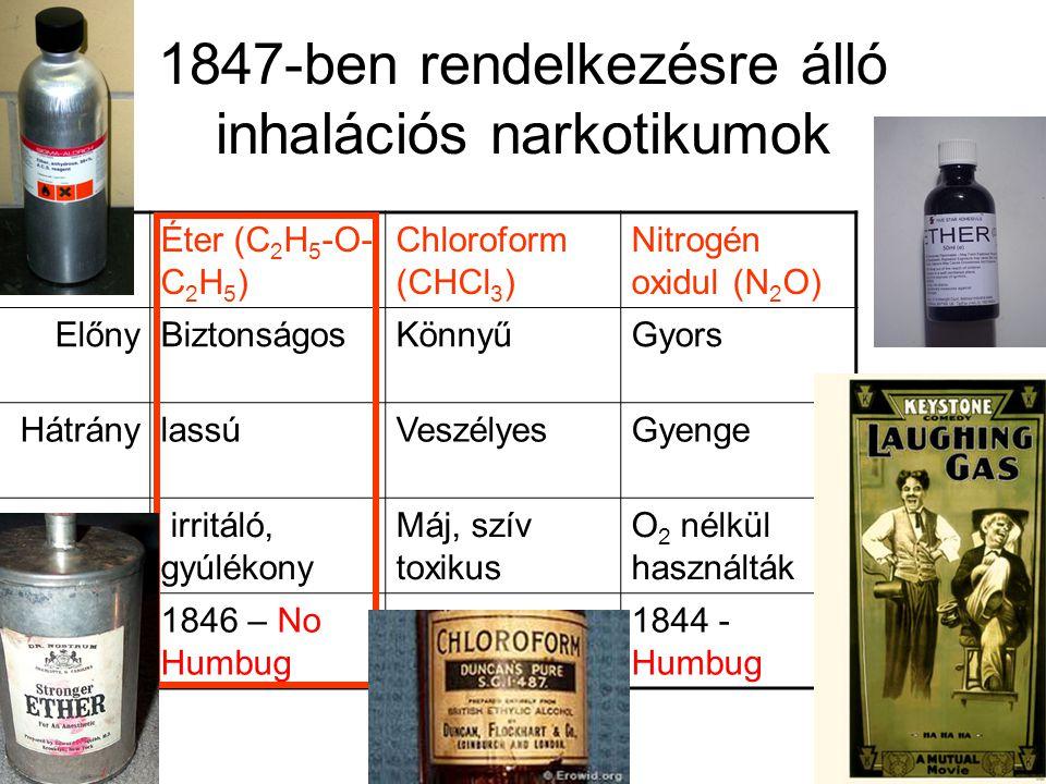 1847-ben rendelkezésre álló inhalációs narkotikumok Éter (C 2 H 5 -O- C 2 H 5 ) Chloroform (CHCl 3 ) Nitrogén oxidul (N 2 O) ElőnyBiztonságosKönnyűGyors HátránylassúVeszélyesGyenge irritáló, gyúlékony Máj, szív toxikus O 2 nélkül használták 1846 – No Humbug 1844 - Humbug