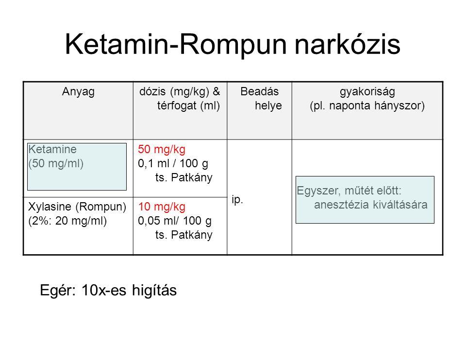 Ketamin-Rompun narkózis Anyagdózis (mg/kg) & térfogat (ml) Beadás helye gyakoriság (pl.
