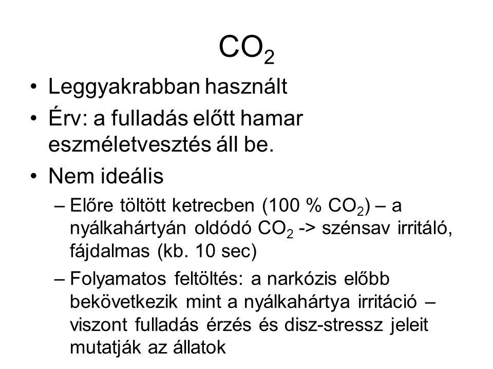 CO 2 •Leggyakrabban használt •Érv: a fulladás előtt hamar eszméletvesztés áll be.