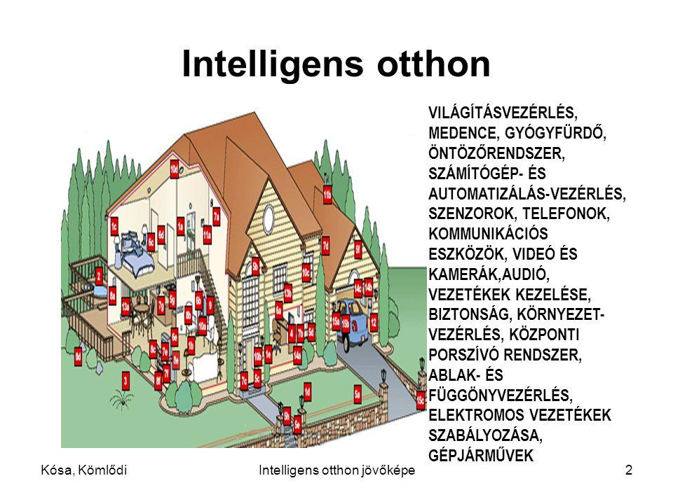 Kósa, KömlődiIntelligens otthon jövőképe2 Intelligens otthon VILÁGÍTÁSVEZÉRLÉS, MEDENCE, GYÓGYFÜRDŐ, ÖNTÖZŐRENDSZER, SZÁMÍTÓGÉP- ÉS AUTOMATIZÁLÁS-VEZÉRLÉS, SZENZOROK, TELEFONOK, KOMMUNIKÁCIÓS ESZKÖZÖK, VIDEÓ ÉS KAMERÁK,AUDIÓ, VEZETÉKEK KEZELÉSE, BIZTONSÁG, KÖRNYEZET- VEZÉRLÉS, KÖZPONTI PORSZÍVÓ RENDSZER, ABLAK- ÉS FÜGGÖNYVEZÉRLÉS, ELEKTROMOS VEZETÉKEK SZABÁLYOZÁSA, GÉPJÁRMŰVEK