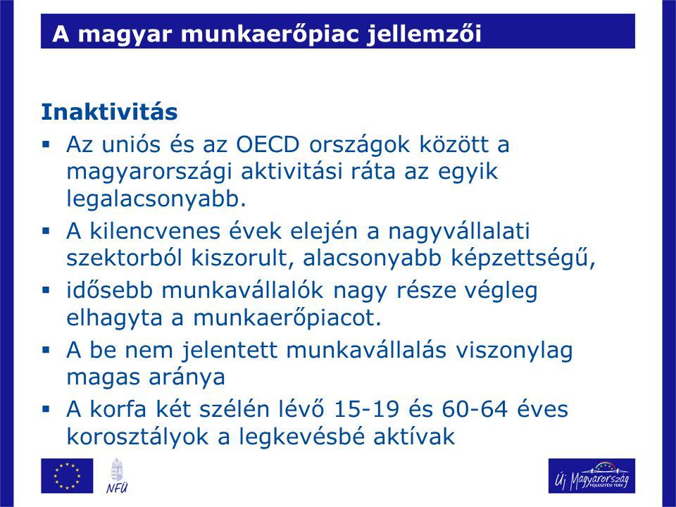 A magyar munkaerőpiac jellemzői Inaktivitás  Az uniós és az OECD országok között a magyarországi aktivitási ráta az egyik legalacsonyabb.