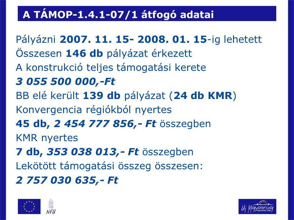 A TÁMOP-1.4.1-07/1 átfogó adatai Pályázni 2007.11.