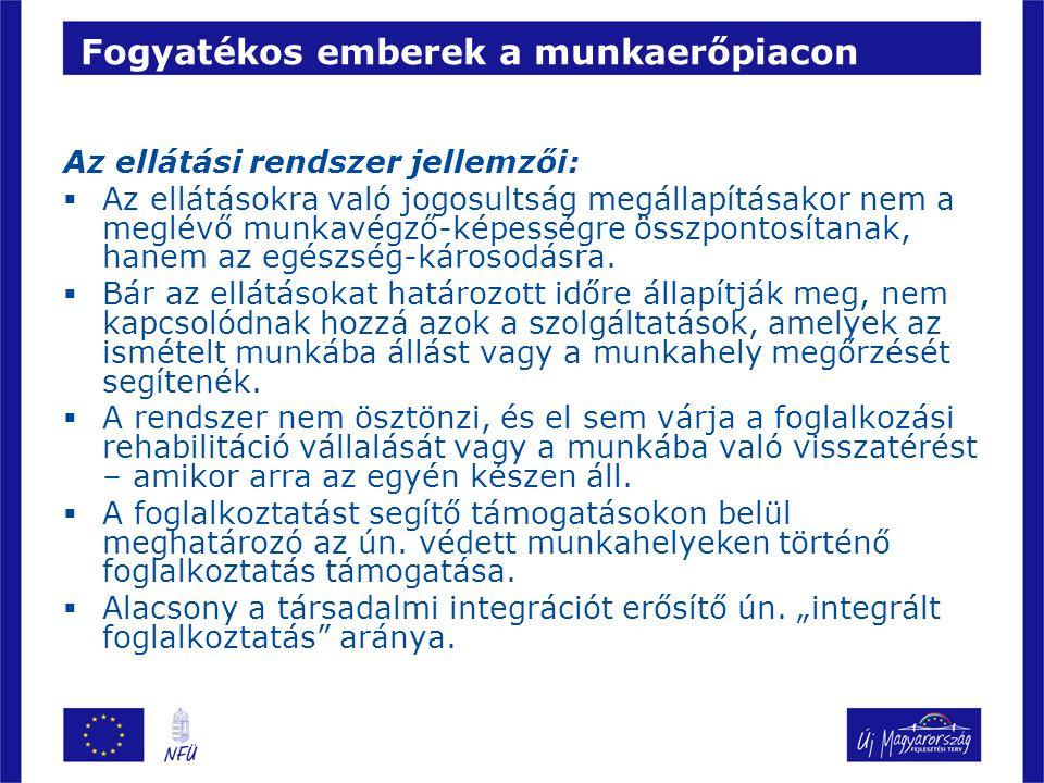Köszönöm a figyelmet! Illés Tímea ESZA NKft. monitoring szakértő