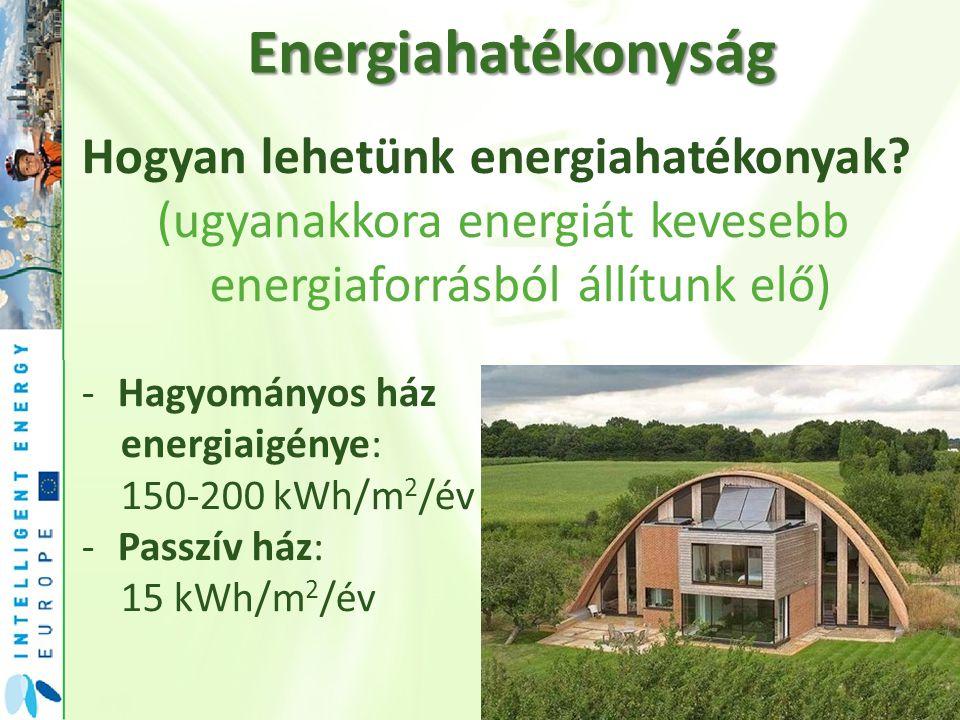 Energiahatékonyság Hogyan lehetünk energiahatékonyak.
