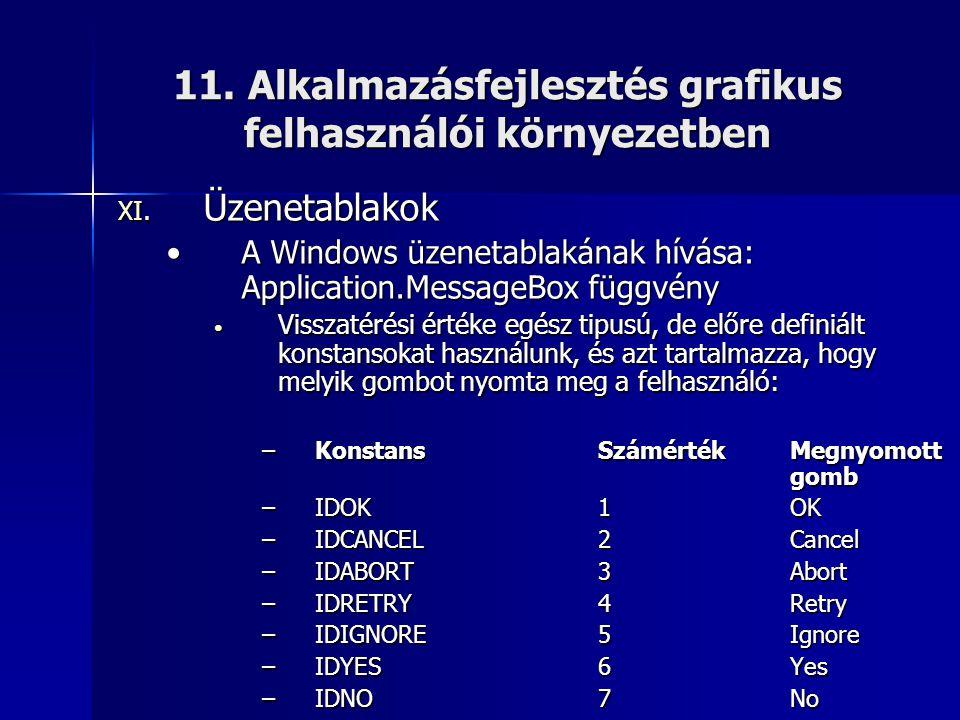 11. Alkalmazásfejlesztés grafikus felhasználói környezetben XI. Üzenetablakok •A Windows üzenetablakának hívása: Application.MessageBox függvény • Vis