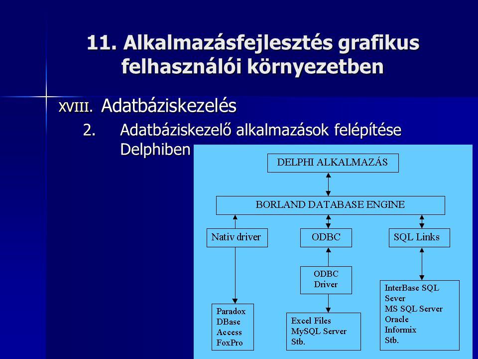 11. Alkalmazásfejlesztés grafikus felhasználói környezetben XVIII. Adatbáziskezelés 2.Adatbáziskezelő alkalmazások felépítése Delphiben
