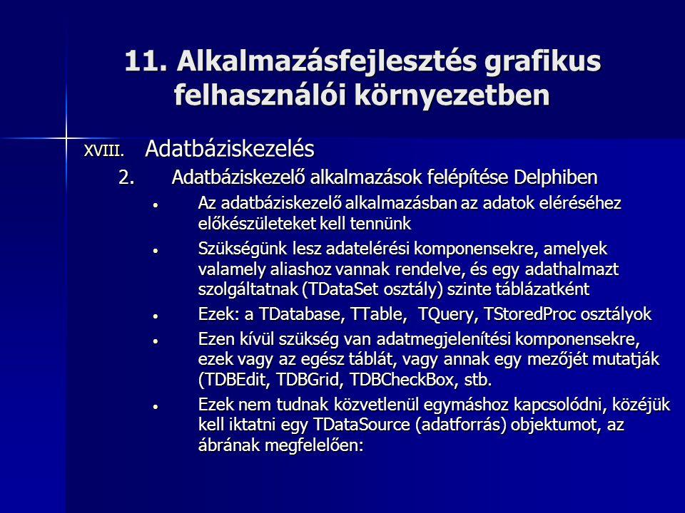11. Alkalmazásfejlesztés grafikus felhasználói környezetben XVIII. Adatbáziskezelés 2.Adatbáziskezelő alkalmazások felépítése Delphiben • Az adatbázis