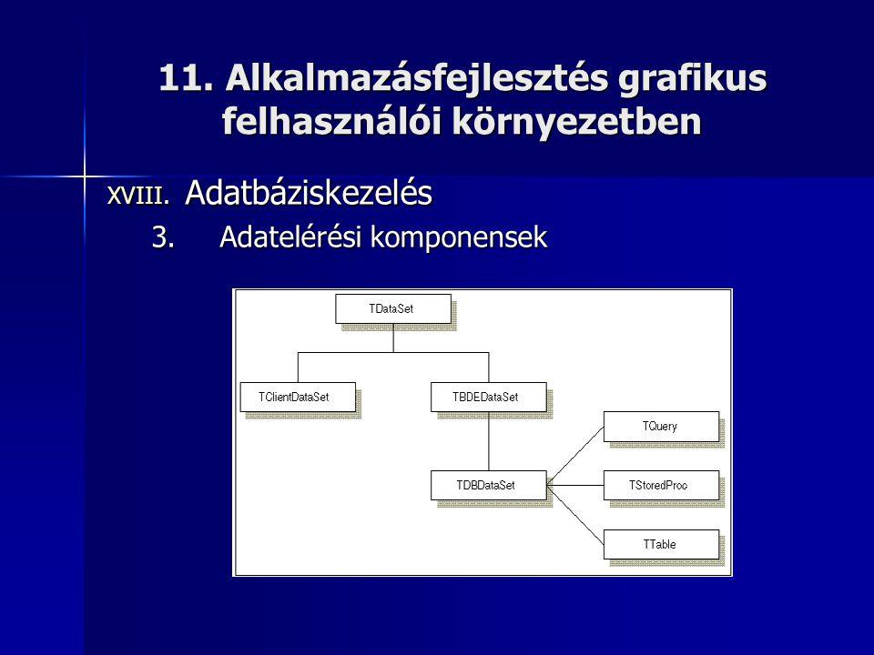 11. Alkalmazásfejlesztés grafikus felhasználói környezetben XVIII. Adatbáziskezelés 3.Adatelérési komponensek