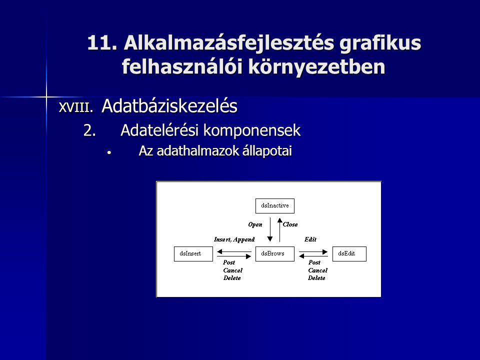11. Alkalmazásfejlesztés grafikus felhasználói környezetben XVIII. Adatbáziskezelés 2.Adatelérési komponensek • Az adathalmazok állapotai