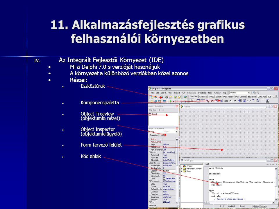 11. Alkalmazásfejlesztés grafikus felhasználói környezetben IV. Az Integrált Fejlesztői Környezet (IDE) •Mi a Delphi 7.0-s verzióját használjuk •A kör