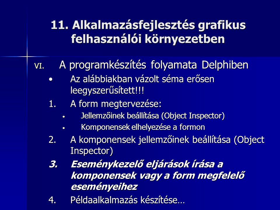 11. Alkalmazásfejlesztés grafikus felhasználói környezetben VI. A programkészítés folyamata Delphiben •Az alábbiakban vázolt séma erősen leegyszerűsít