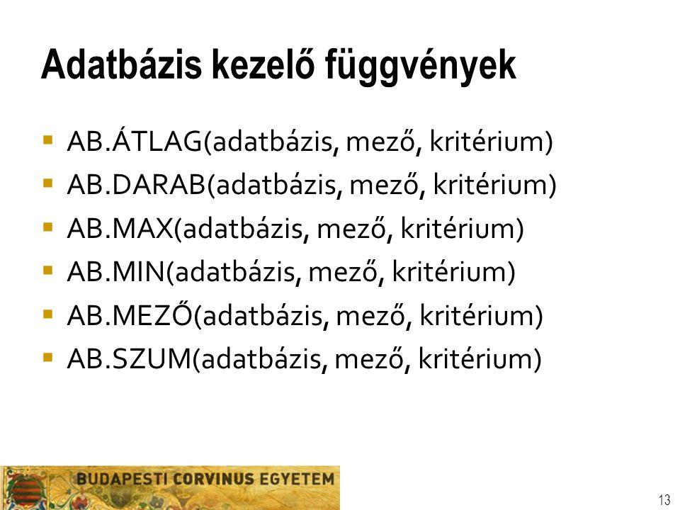 Adatbázis kezelő függvények  AB.ÁTLAG(adatbázis, mező, kritérium)  AB.DARAB(adatbázis, mező, kritérium)  AB.MAX(adatbázis, mező, kritérium)  AB.MI