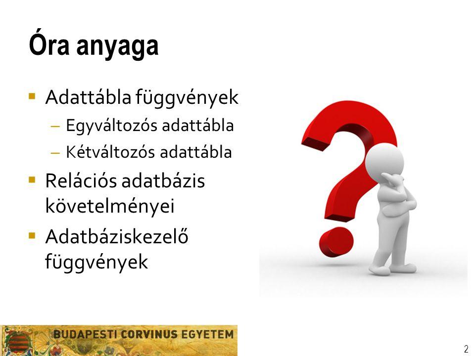 Adatbázis kezelő függvények  AB.ÁTLAG(adatbázis, mező, kritérium)  AB.DARAB(adatbázis, mező, kritérium)  AB.MAX(adatbázis, mező, kritérium)  AB.MIN(adatbázis, mező, kritérium)  AB.MEZŐ(adatbázis, mező, kritérium)  AB.SZUM(adatbázis, mező, kritérium) 13
