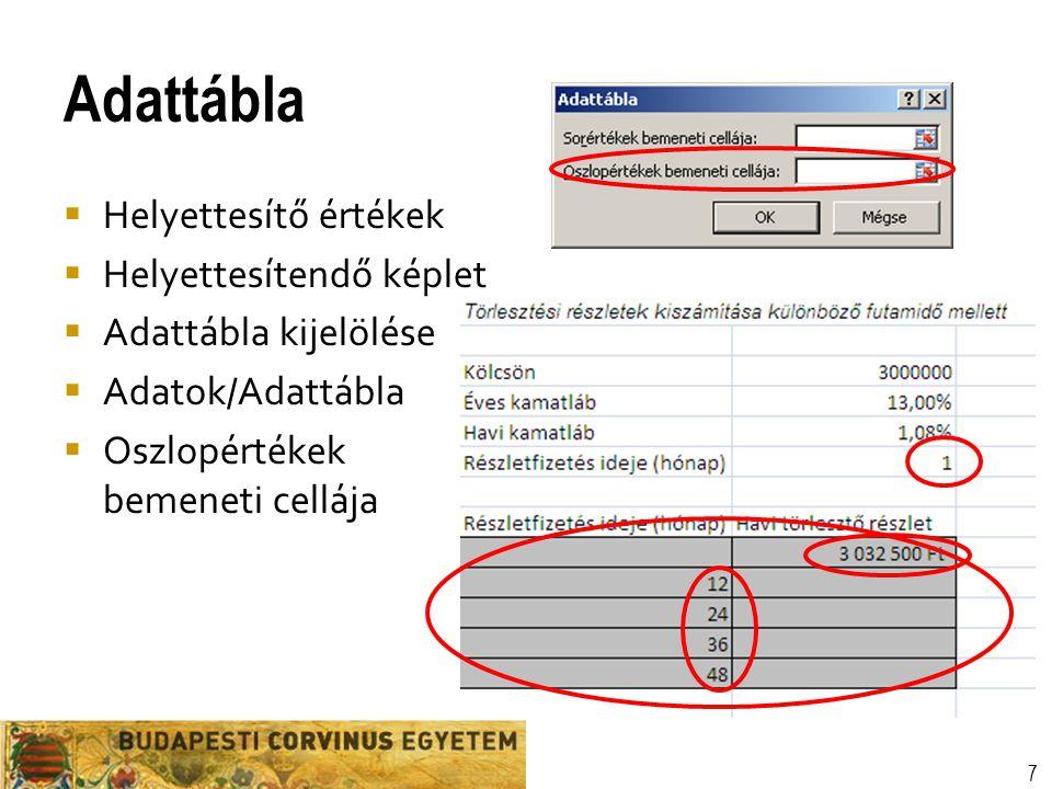 Adattábla  Helyettesítő értékek  Helyettesítendő képlet  Adattábla kijelölése  Adatok/Adattábla  Oszlopértékek bemeneti cellája 7