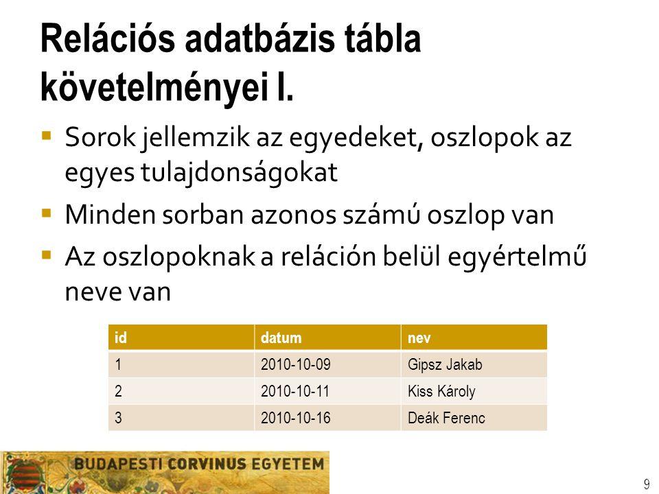 Relációs adatbázis tábla követelményei II.