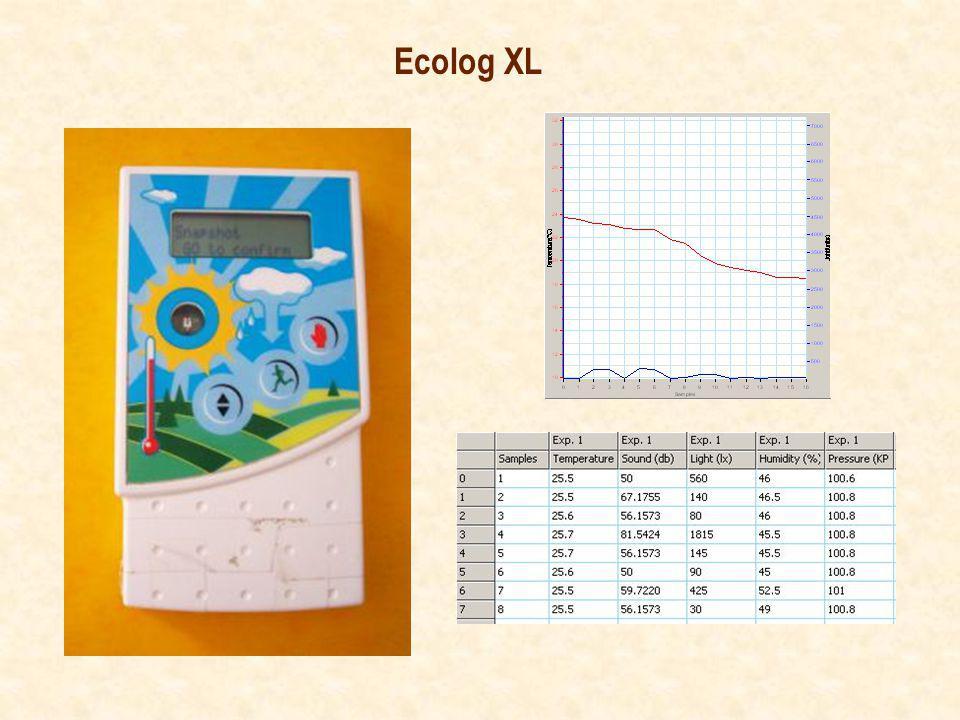 Ecolog XL