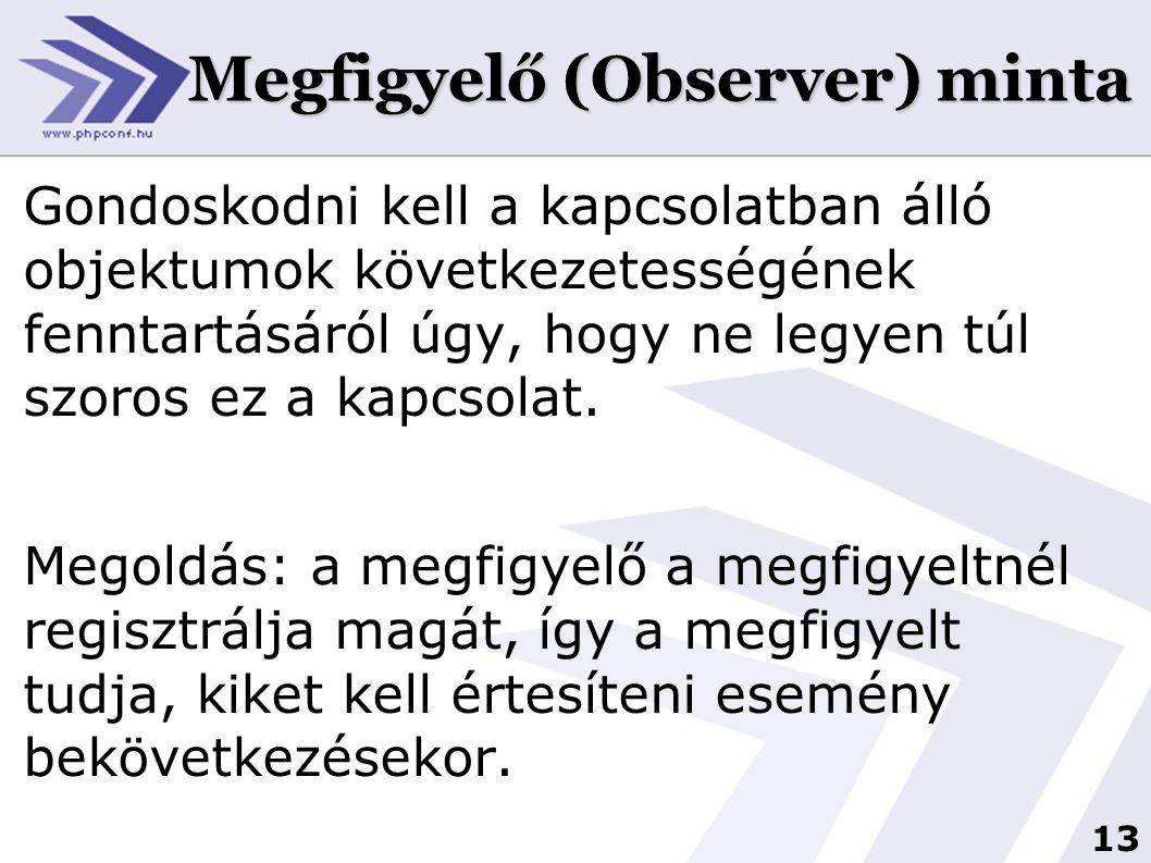 13 Megfigyelő (Observer) minta Gondoskodni kell a kapcsolatban álló objektumok következetességének fenntartásáról úgy, hogy ne legyen túl szoros ez a