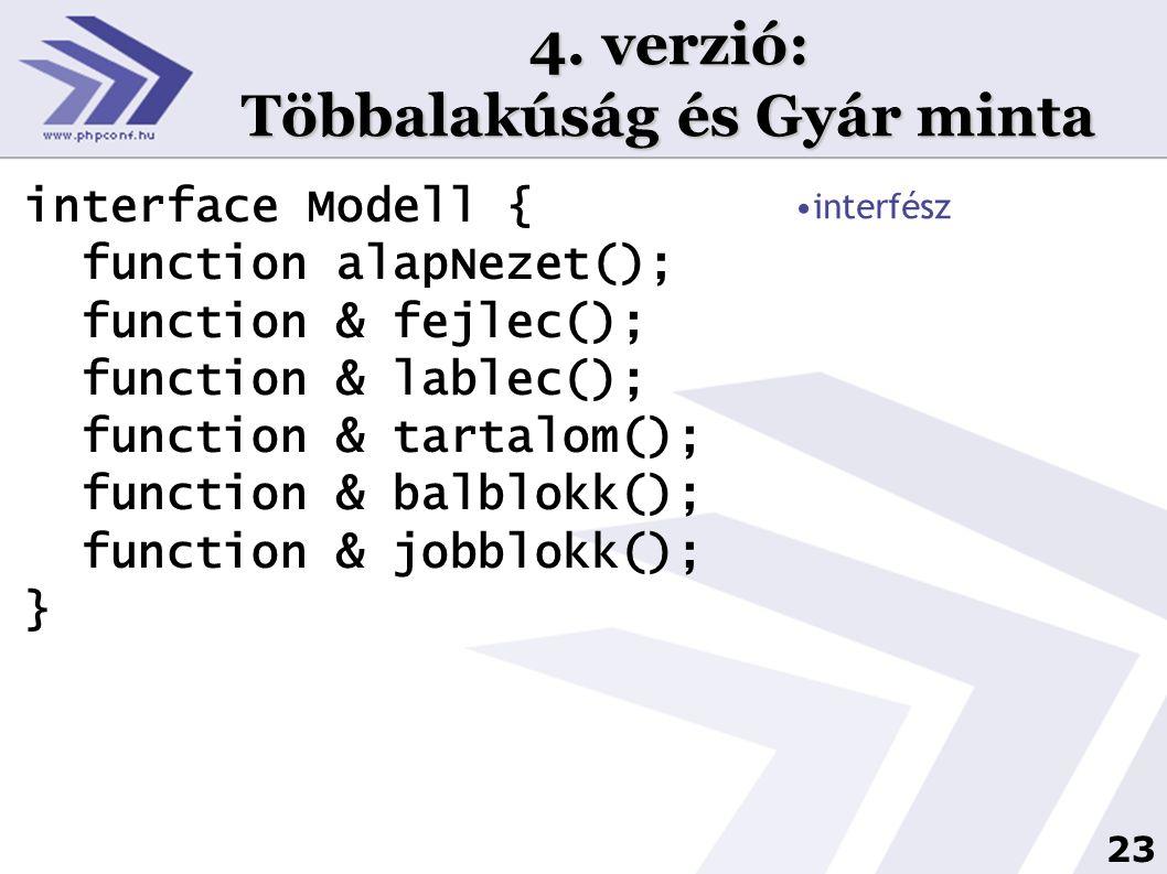 23 4. verzió: Többalakúság és Gyár minta interface Modell { function alapNezet(); function & fejlec(); function & lablec(); function & tartalom(); fun