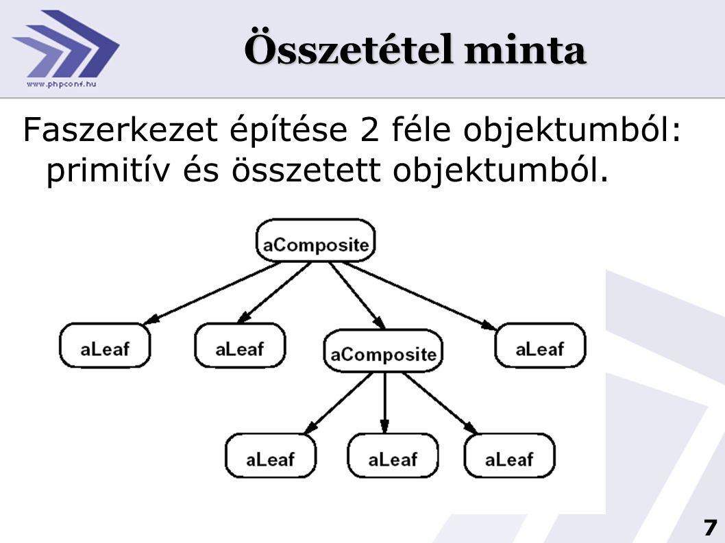 7 Összetétel minta Faszerkezet építése 2 féle objektumból: primitív és összetett objektumból.