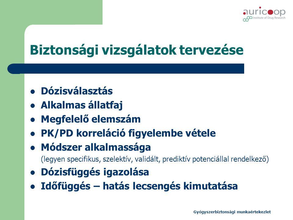 Gyógyszerbiztonsági munkaértekezlet Biztonsági vizsgálatok tervezése  Dózisválasztás  Alkalmas állatfaj  Megfelelő elemszám  PK/PD korreláció figy