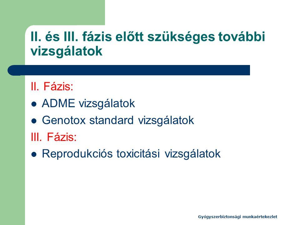 Gyógyszerbiztonsági munkaértekezlet II. és III. fázis előtt szükséges további vizsgálatok II. Fázis:  ADME vizsgálatok  Genotox standard vizsgálatok