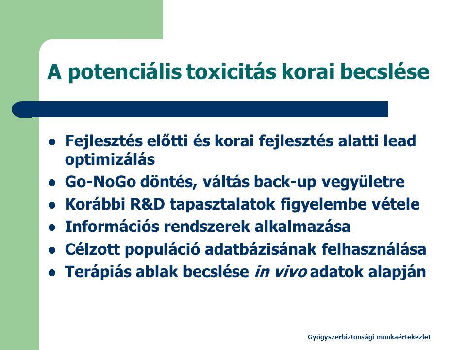Gyógyszerbiztonsági munkaértekezlet A potenciális toxicitás korai becslése  Fejlesztés előtti és korai fejlesztés alatti lead optimizálás  Go-NoGo d