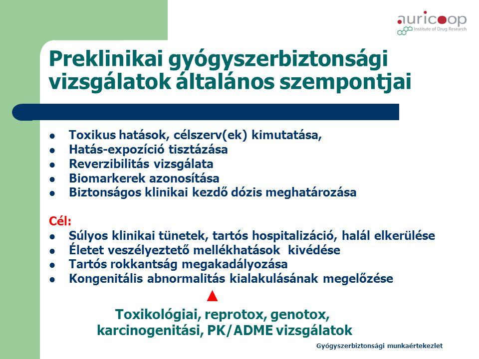 Gyógyszerbiztonsági munkaértekezlet Preklinikai gyógyszerbiztonsági vizsgálatok általános szempontjai  Toxikus hatások, célszerv(ek) kimutatása,  Ha