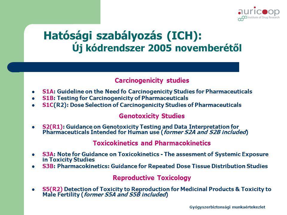 Gyógyszerbiztonsági munkaértekezlet Hatósági szabályozás (ICH): Új kódrendszer 2005 novemberétől Carcinogenicity studies  S1A: Guideline on the Need