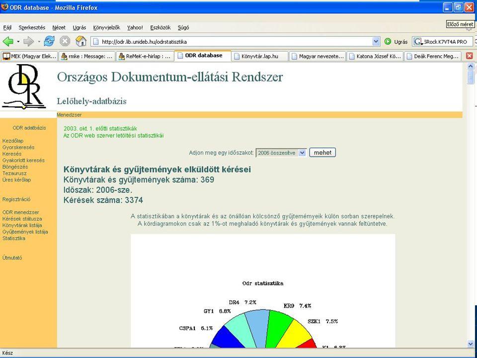 2006. szeptember 20. Vámospércs Katalógusok, adatbázisok II.  Cikkadatbázisok; tematikus, helytörténeti, TOC pl. •MATARKA – http://www.matarka.hu htt