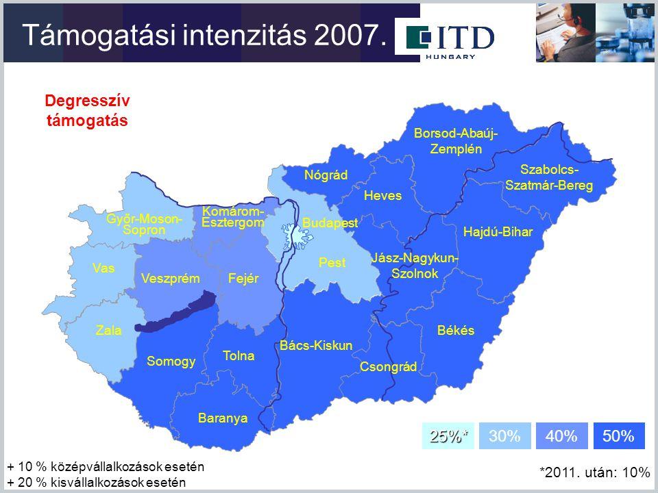 Képzési támogatás Feltételek  CSAK ha EKD-ra is jogosult Támogatás mértéke  Nagyvállalat számára: 50 % általános; 25 % speciális  KKV számára: 70 % általános; 35 % speciális  + 10 % hátrányos helyzetűek képzése esetén  + 10 % Budapesten és Pest megyén kívül  + 5 % Budapesten és Pest megyében Folyamat  Támogatási ajánlat: GKM EKD ajánlattal együtt  Támogatás nyújtója: SZMM