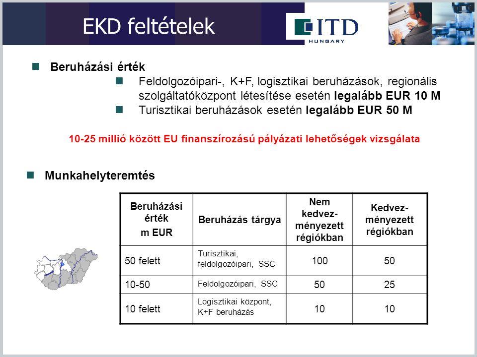 EKD feltételek  Elszámolható költségek  Beruházási költségek  Személyi jellegű ráfordítások  K+F beruházások esetén mindkettő  Legfontosabb szerződéses kötelezettségek  Árbevétel  Létrehozott munkahelyek  Diplomás munkaerő hányad  Képzési költséghánya  Biztosíték  Bankgarancia  Készfizető kezesség  Inkasszó  Monitoring időszak  5 év a megvalósítást követően  KKV esetén 3 év a megvalósítást követően