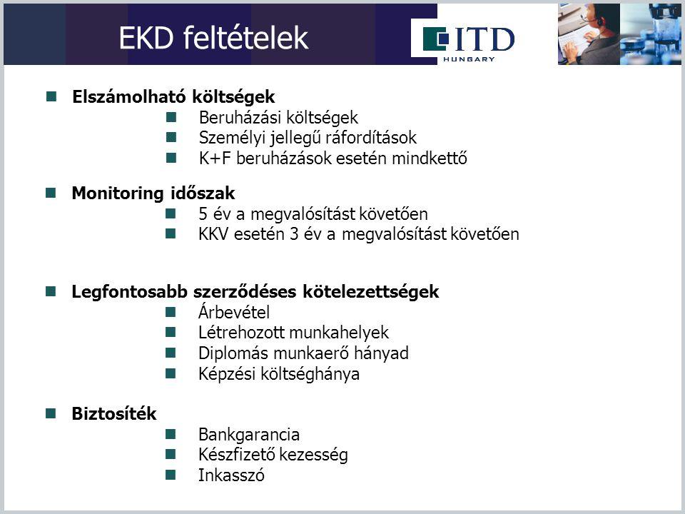 EKD feltételek  Elszámolható költségek  Beruházási költségek  Személyi jellegű ráfordítások  K+F beruházások esetén mindkettő  Legfontosabb szerz