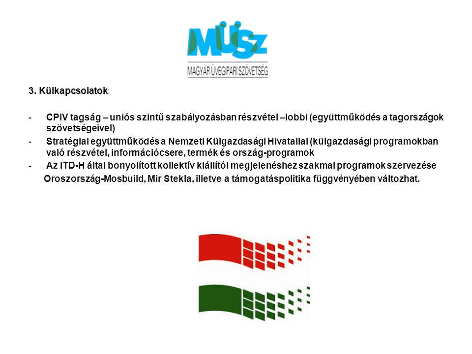 3. Külkapcsolatok 3. Külkapcsolatok: -CPIV tagság – uniós szintű szabályozásban részvétel –lobbi (együttműködés a tagországok szövetségeivel) -Stratég