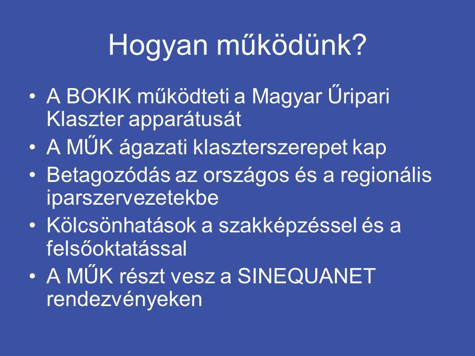 Hogyan működünk? •A BOKIK működteti a Magyar Űripari Klaszter apparátusát •A MŰK ágazati klaszterszerepet kap •Betagozódás az országos és a regionális