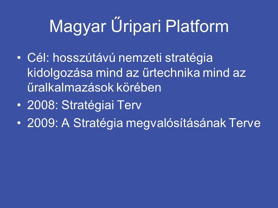 Magyar Űripari Platform •Cél: hosszútávú nemzeti stratégia kidolgozása mind az űrtechnika mind az űralkalmazások körében •2008: Stratégiai Terv •2009: