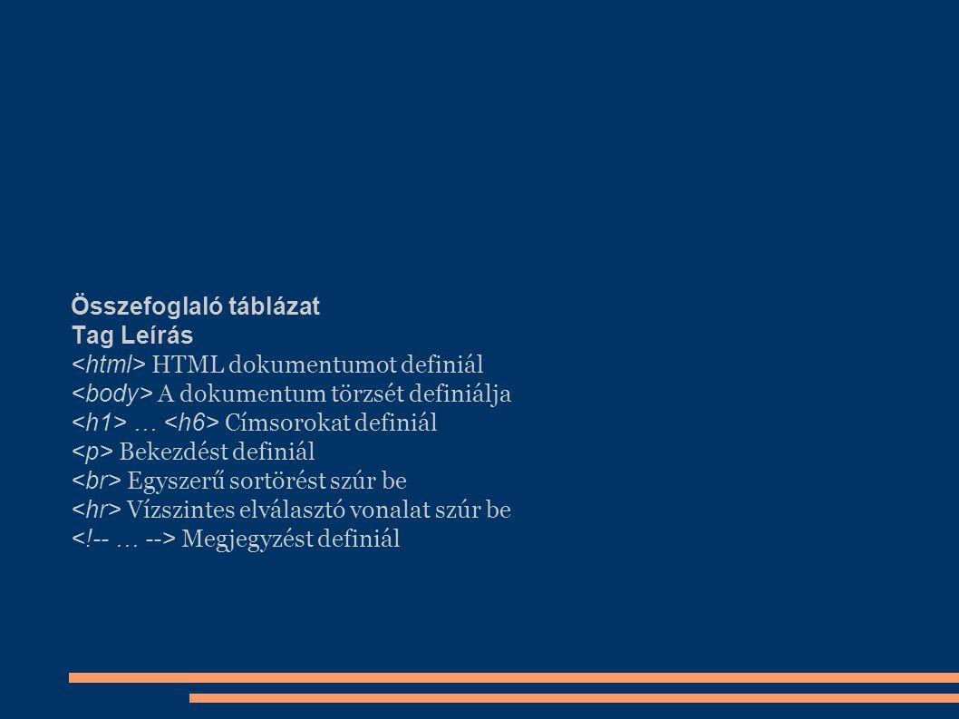 Összefoglaló táblázat Tag Leírás HTML dokumentumot definiál A dokumentum törzsét definiálja … Címsorokat definiál Bekezdést definiál Egyszerű sortörés