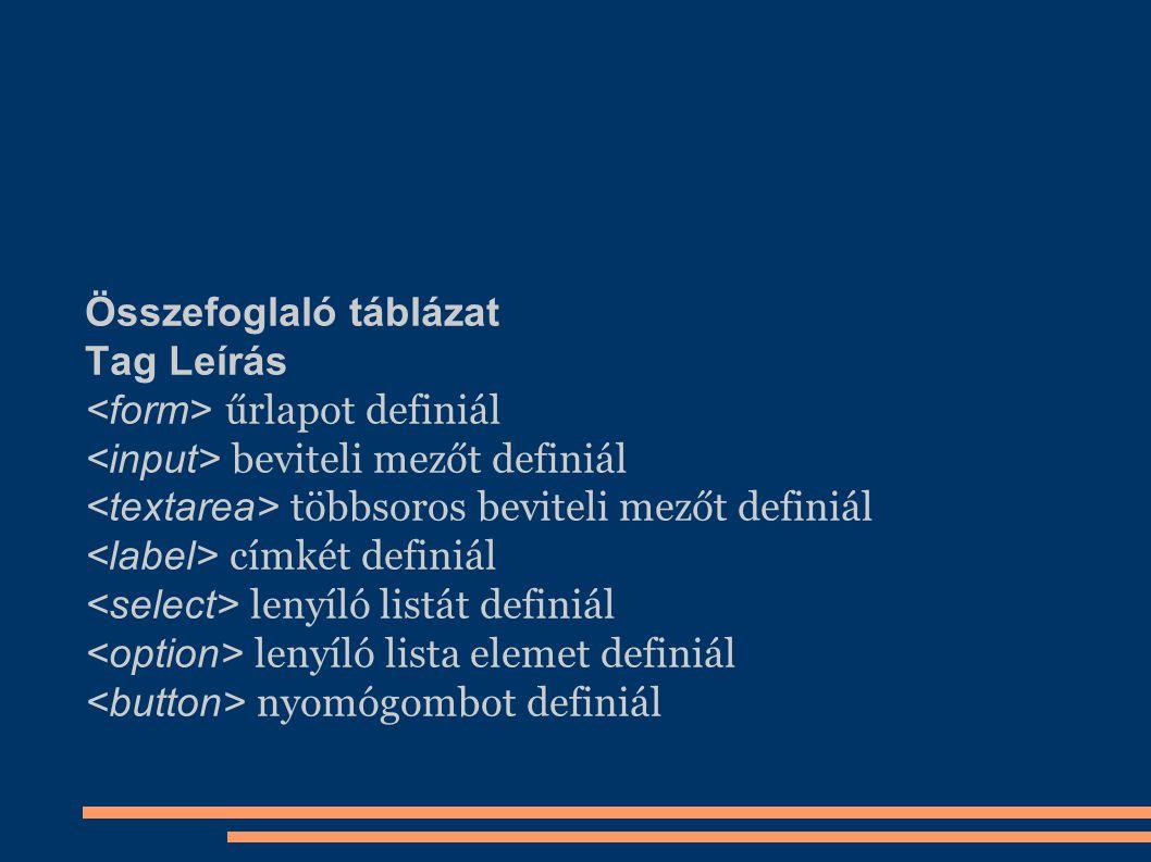 Összefoglaló táblázat Tag Leírás űrlapot definiál beviteli mezőt definiál többsoros beviteli mezőt definiál címkét definiál lenyíló listát definiál le