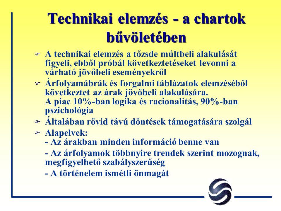 Technikai elemzés - a chartok bűvöletében F A technikai elemzés a tőzsde múltbeli alakulását figyeli, ebből próbál következtetéseket levonni a várható