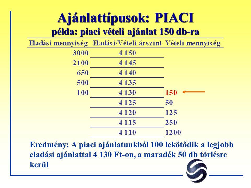 Ajánlattípusok: PIACI példa: piaci vételi ajánlat 150 db-ra Eredmény: A piaci ajánlatunkból 100 lekötődik a legjobb eladási ajánlattal 4 130 Ft-on, a