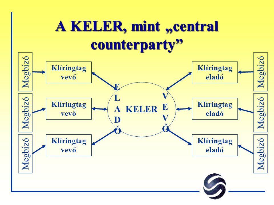 "A KELER, mint ""central counterparty"" Klíringtag vevő Klíringtag eladó KELER ELADÓELADÓ VEVŐVEVŐ Megbízó"