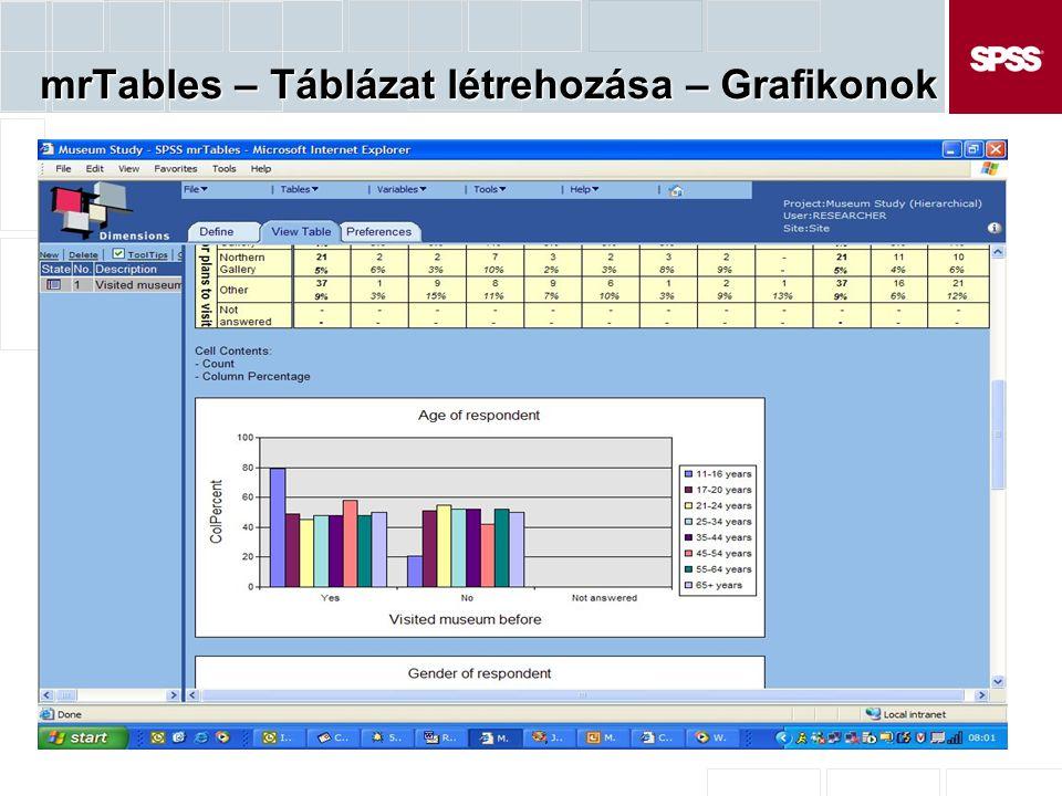 mrTables – Táblázat létrehozása – Grafikonok