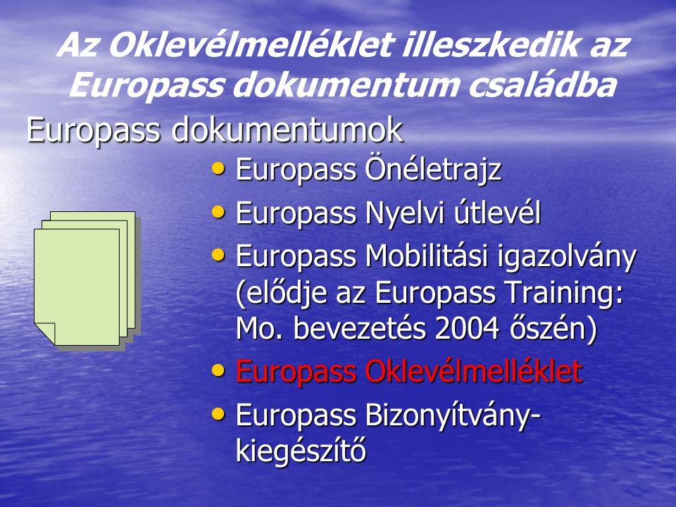 Europass dokumentumok • Europass Önéletrajz • Europass Nyelvi útlevél • Europass Mobilitási igazolvány (elődje az Europass Training: Mo.