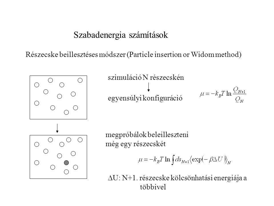 Szabadenergia számítások Részecske beillesztéses módszer (Particle insertion or Widom method) szimuláció N részecskén egyensúlyi konfiguráció megpróbá