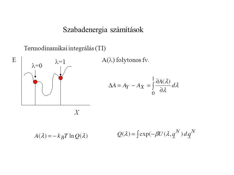 Szabadenergia számítások E X Termodinamikai integrálás (TI)  =0  =1 A(  ) folytonos fv.